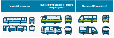 Vehículos para el Servicio Urbano